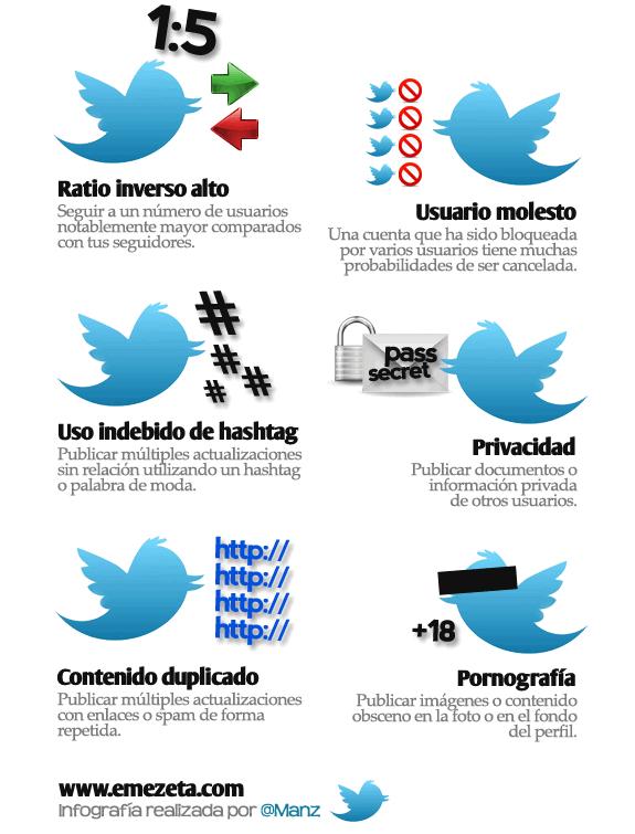 Infografía: Consejos y normas de Twitter. Parte 3.