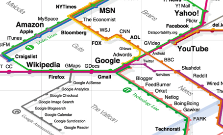 web trend map 3 mapa red internet tranvia tren metro
