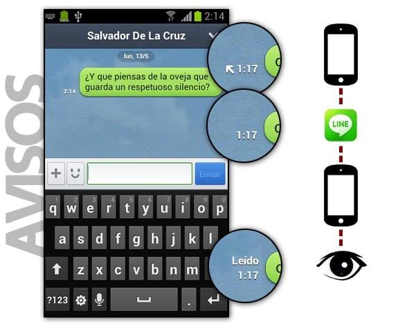 LINE: Avisos de mensaje enviado o leído