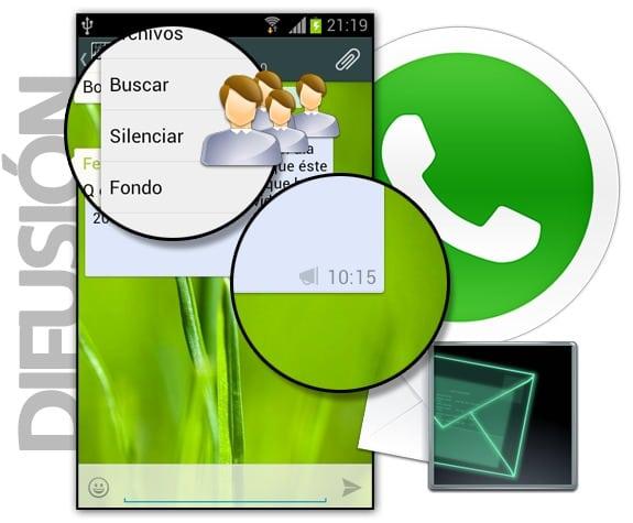 WhatsApp: Grupos, mensajes de difusión y mensajes en cadena.